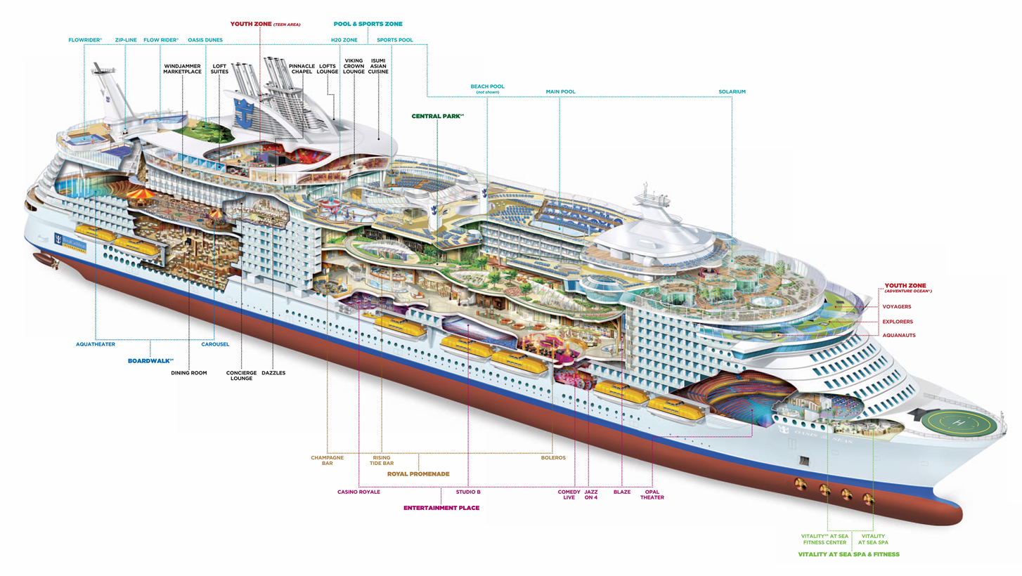 News sur la navale mondiale (les chantiers de constructions navales) Profile