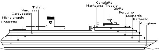 Ponts du bateau costa magica costa croisi res for Costa neoriviera piano nave
