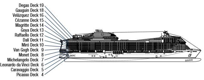 Catégories et cabines du bateau MSC Grandiosa, MSC ...